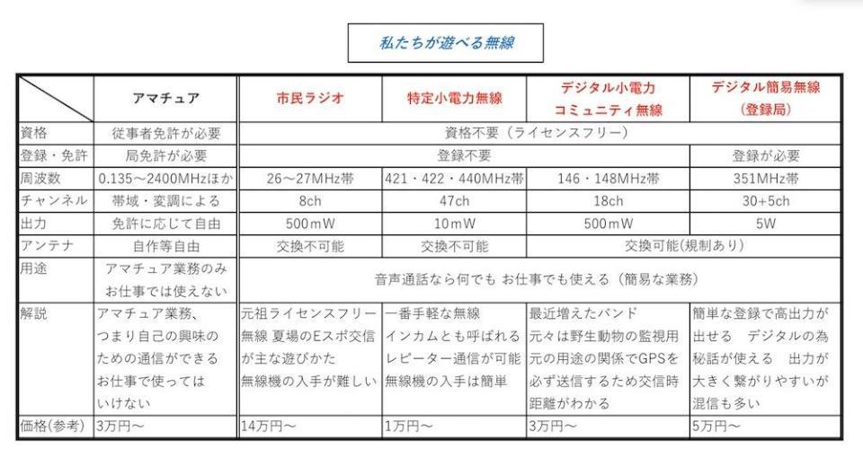 https://www.chubu-univ.jp/club_circle_blog/documents/658980e282b696be8680985ef33caec04231a8ee.jpg